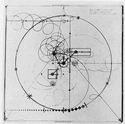 """Schlemmer, Oskar (1888-1943): Diagram for """"Gesture Dance"""", 1926. ©Public domain."""